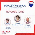 Najlepší REALITNÝ maklér za november 2020