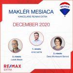 Najlepší realitny maklér za december 2020